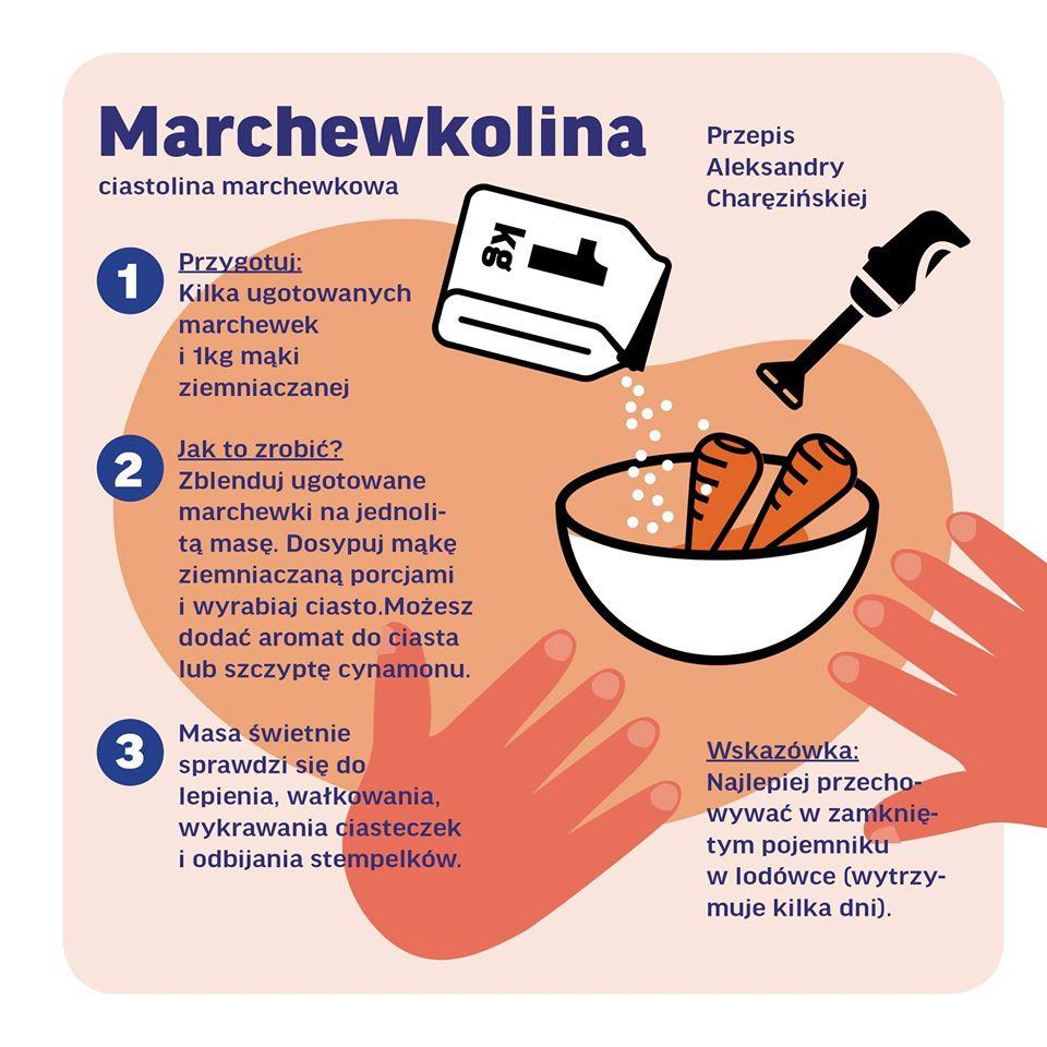 Marchewkolina przepis